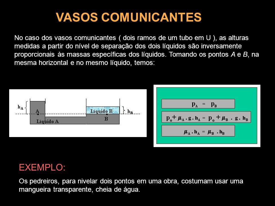 VASOS COMUNICANTES EXEMPLO: