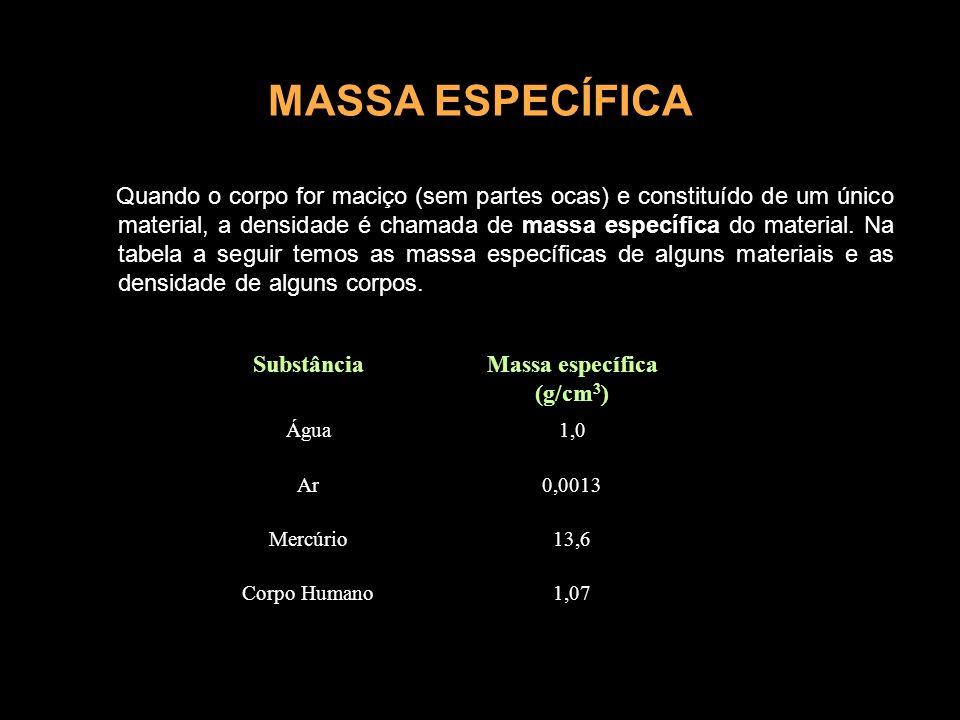 Massa específica (g/cm3)