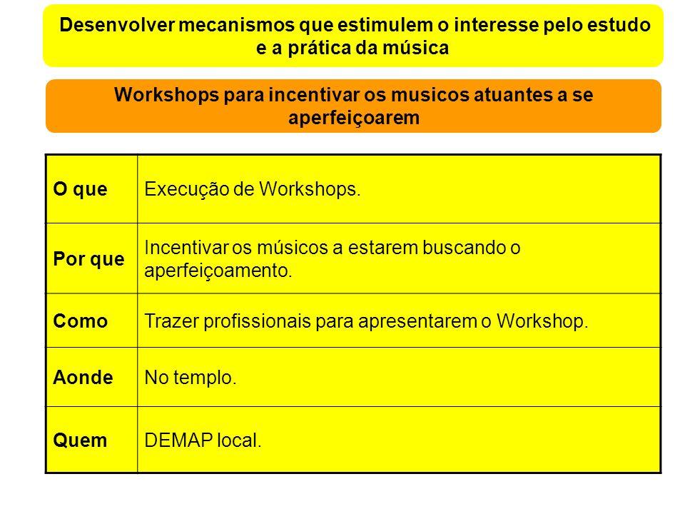 Workshops para incentivar os musicos atuantes a se
