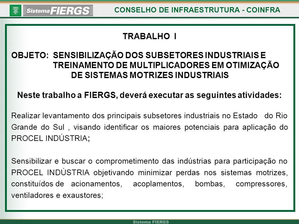 Neste trabalho a FIERGS, deverá executar as seguintes atividades: