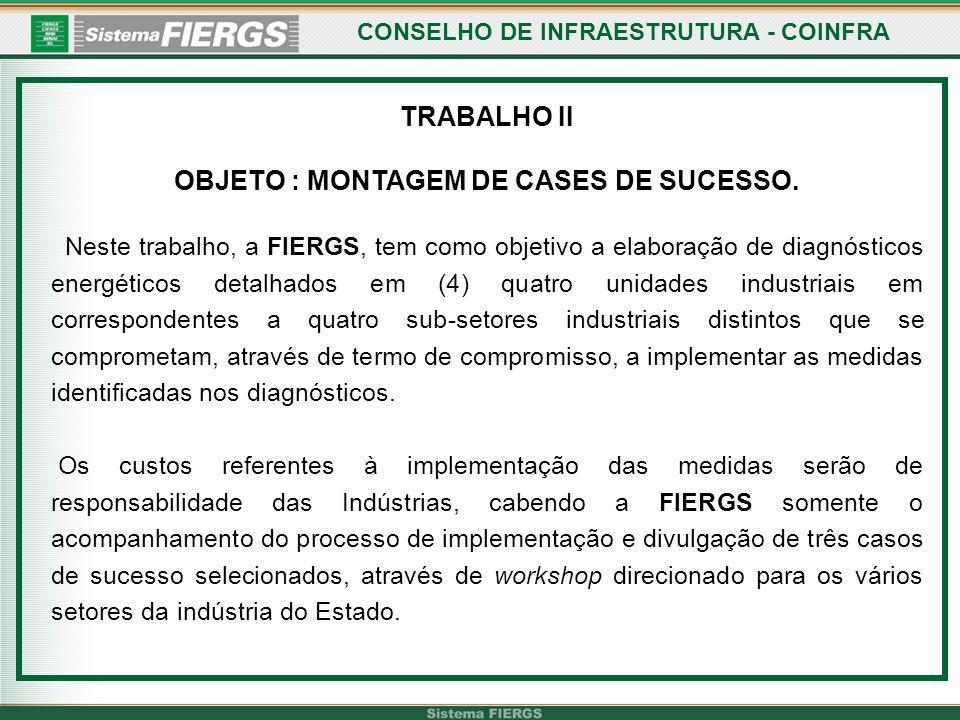 TRABALHO II OBJETO : MONTAGEM DE CASES DE SUCESSO.