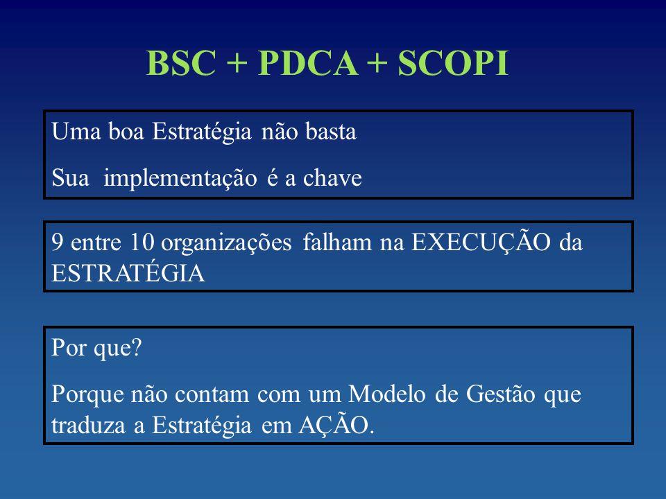 BSC + PDCA + SCOPI Uma boa Estratégia não basta