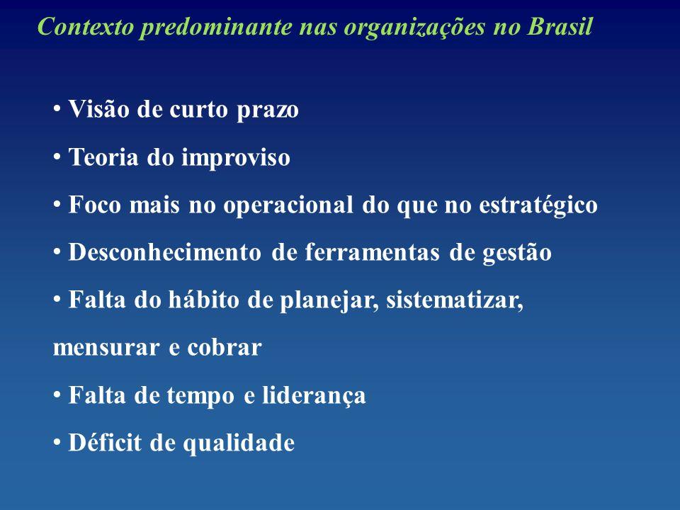 Contexto predominante nas organizações no Brasil