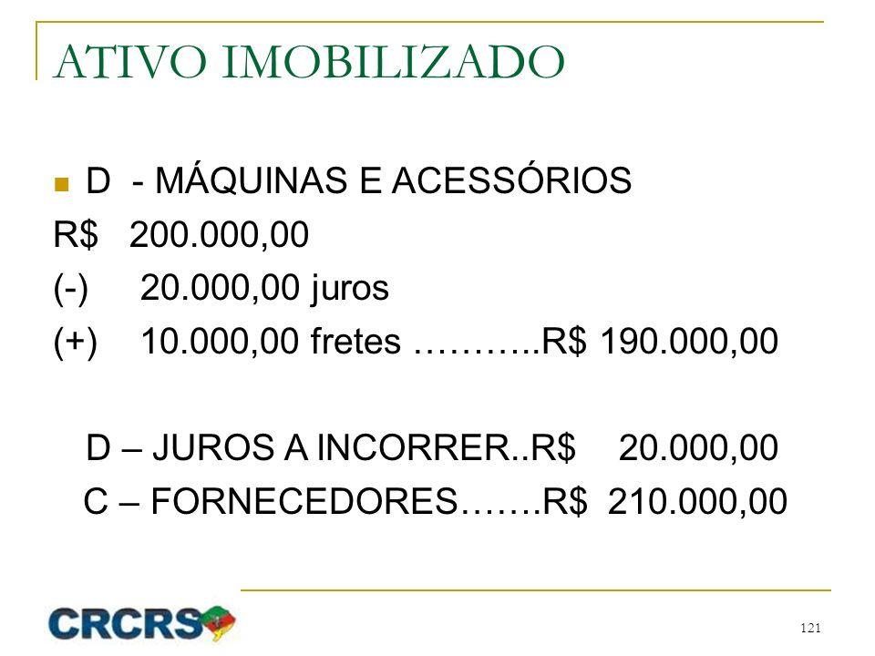 ATIVO IMOBILIZADO D - MÁQUINAS E ACESSÓRIOS R$ 200.000,00