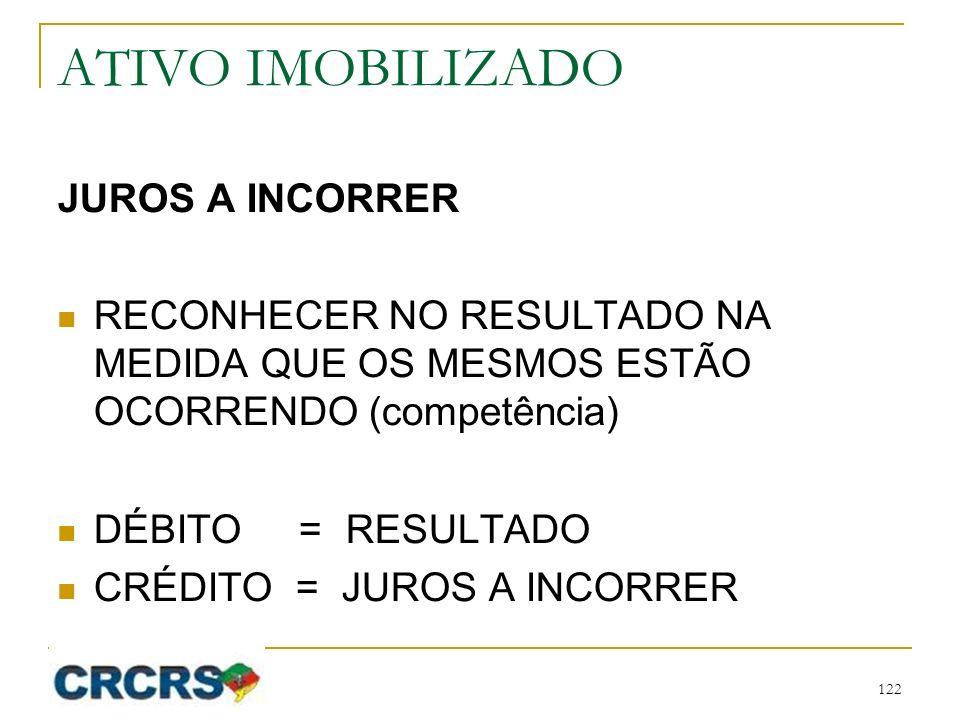 ATIVO IMOBILIZADO JUROS A INCORRER