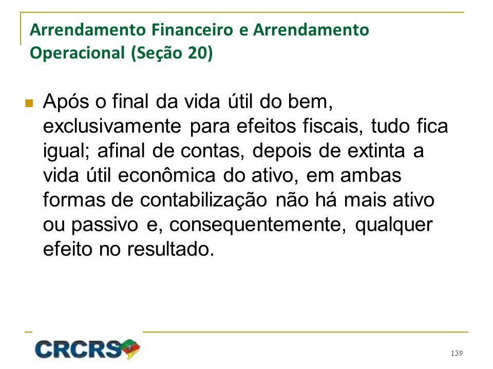 Arrendamento Financeiro e Arrendamento Operacional (Seção 20)