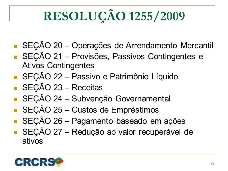 RESOLUÇÃO 1255/2009 SEÇÃO 20 – Operações de Arrendamento Mercantil