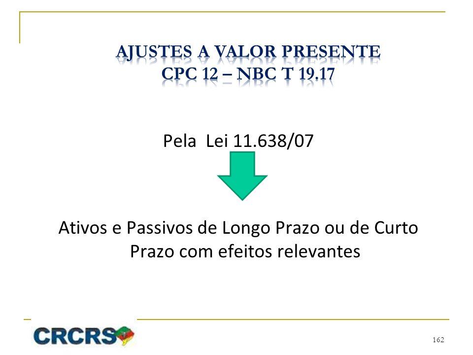 Ajustes a Valor Presente cpc 12 – nbc t 19.17