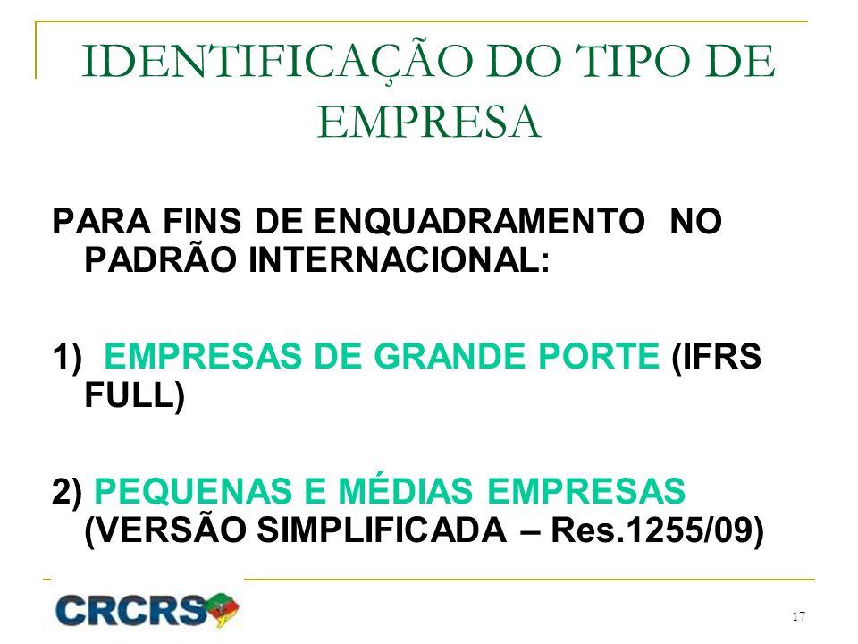 IDENTIFICAÇÃO DO TIPO DE EMPRESA