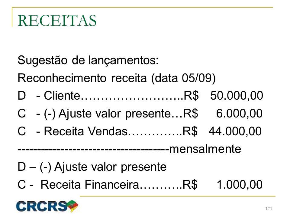 RECEITAS Sugestão de lançamentos: Reconhecimento receita (data 05/09)