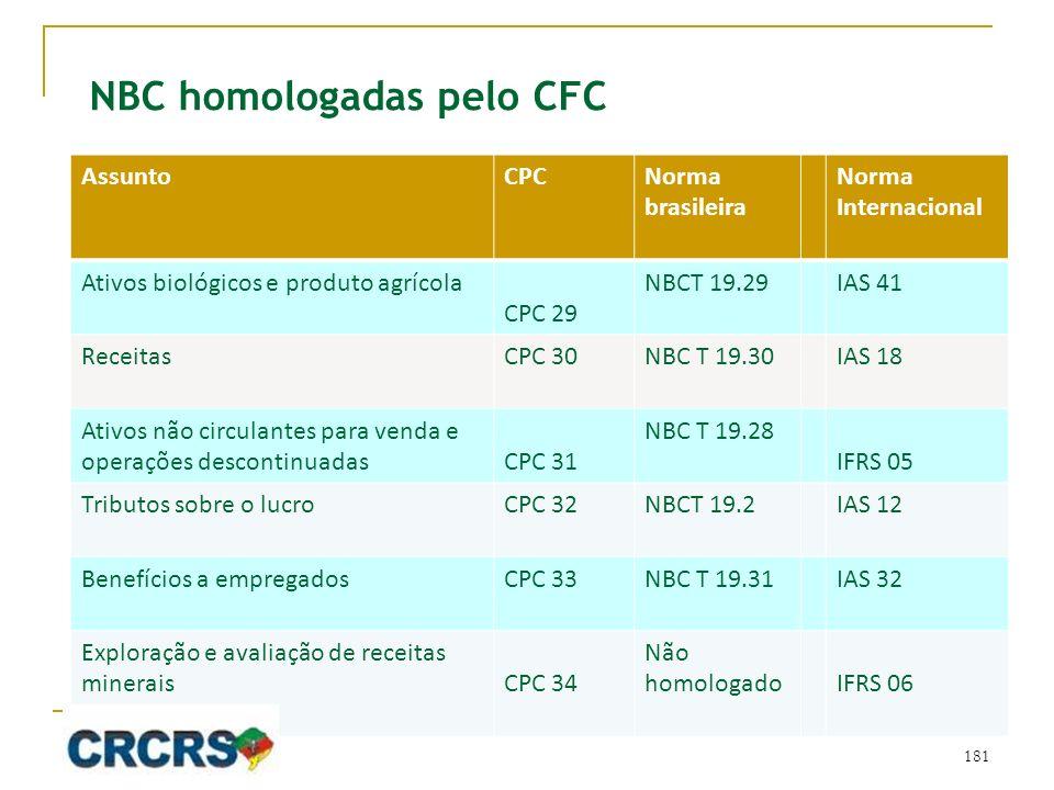 NBC homologadas pelo CFC