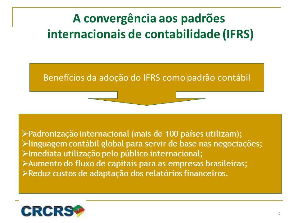 A convergência aos padrões internacionais de contabilidade (IFRS)