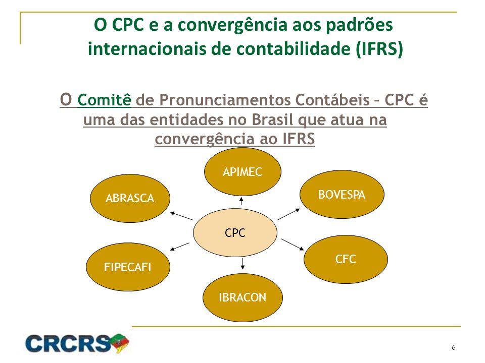 O CPC e a convergência aos padrões