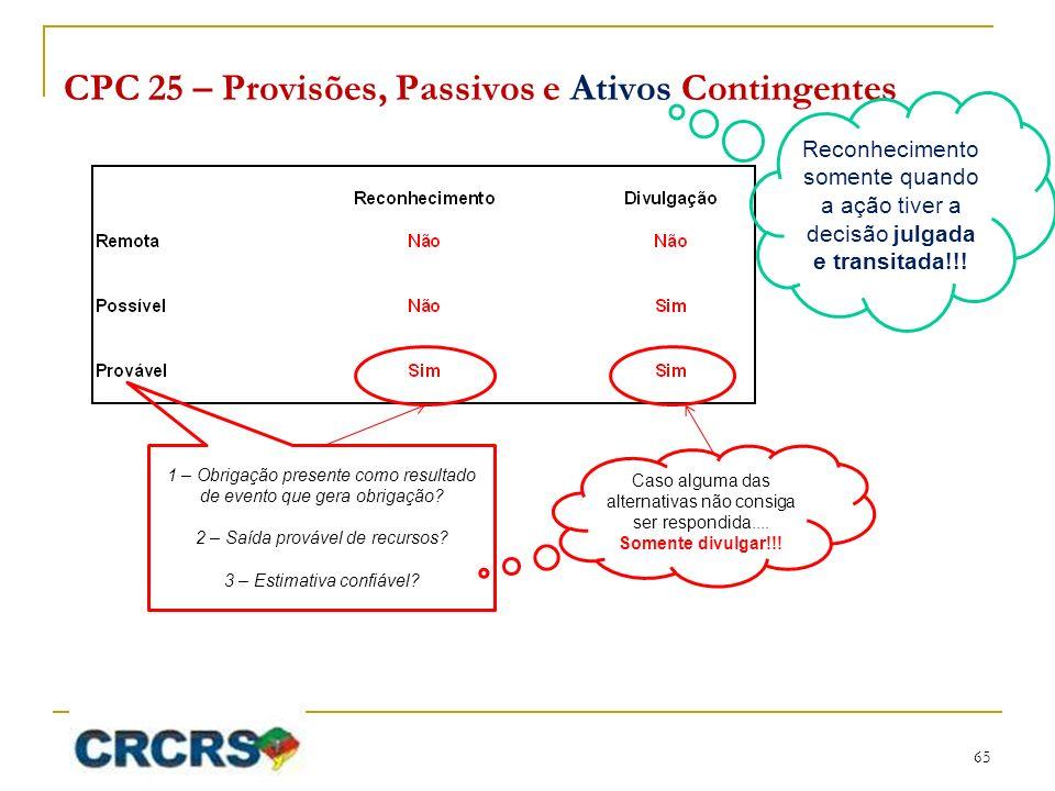 CPC 25 – Provisões, Passivos e Ativos Contingentes