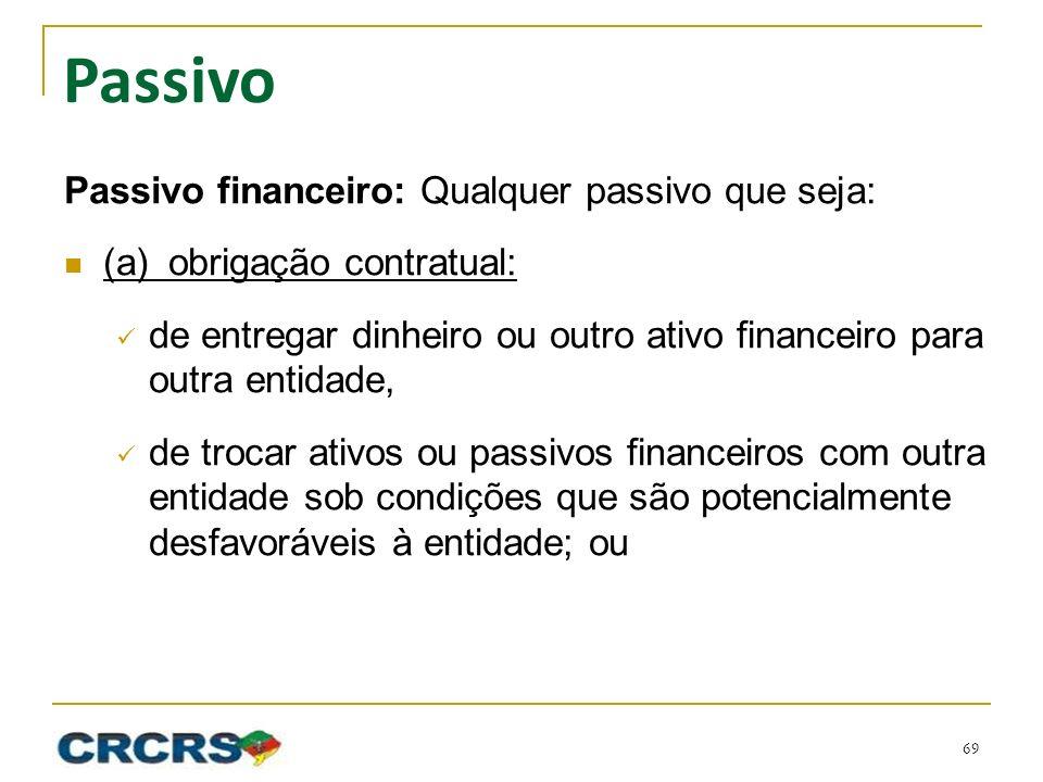 Passivo Passivo financeiro: Qualquer passivo que seja: