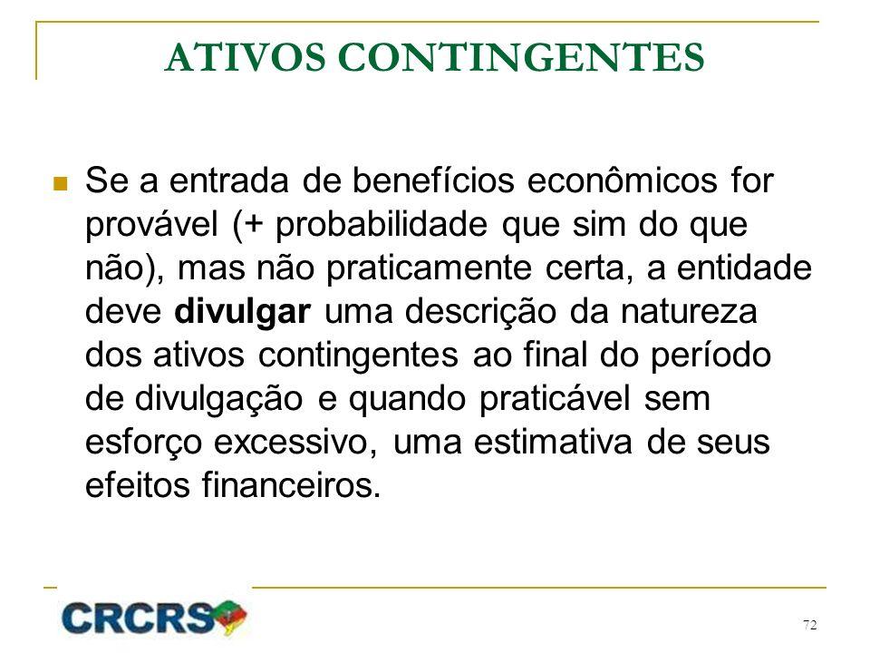 ATIVOS CONTINGENTES