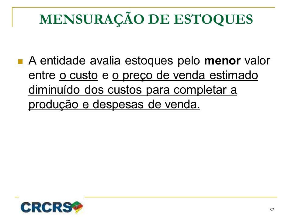 MENSURAÇÃO DE ESTOQUES