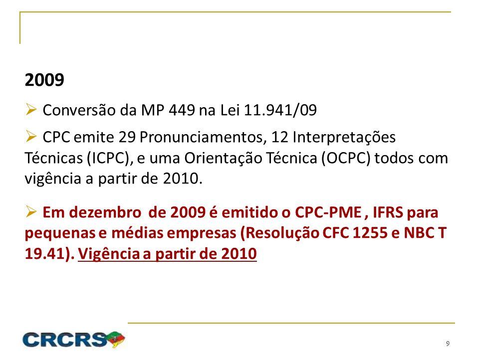 2009 Conversão da MP 449 na Lei 11.941/09.
