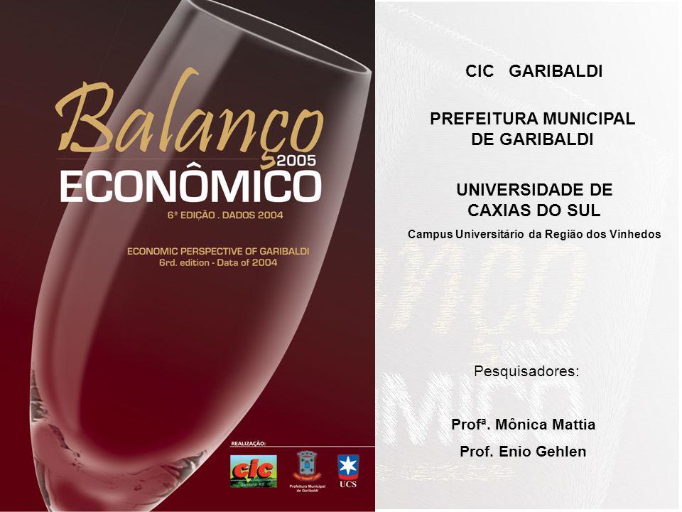 PREFEITURA MUNICIPAL DE GARIBALDI