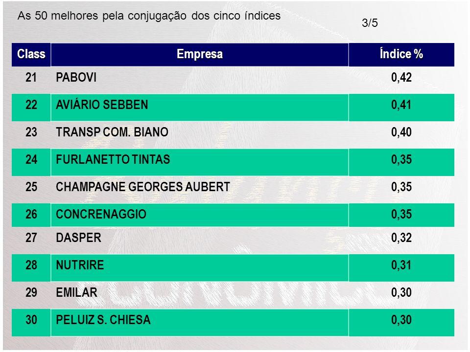 CHAMPAGNE GEORGES AUBERT 26 CONCRENAGGIO 27 DASPER 0,32 28 NUTRIRE