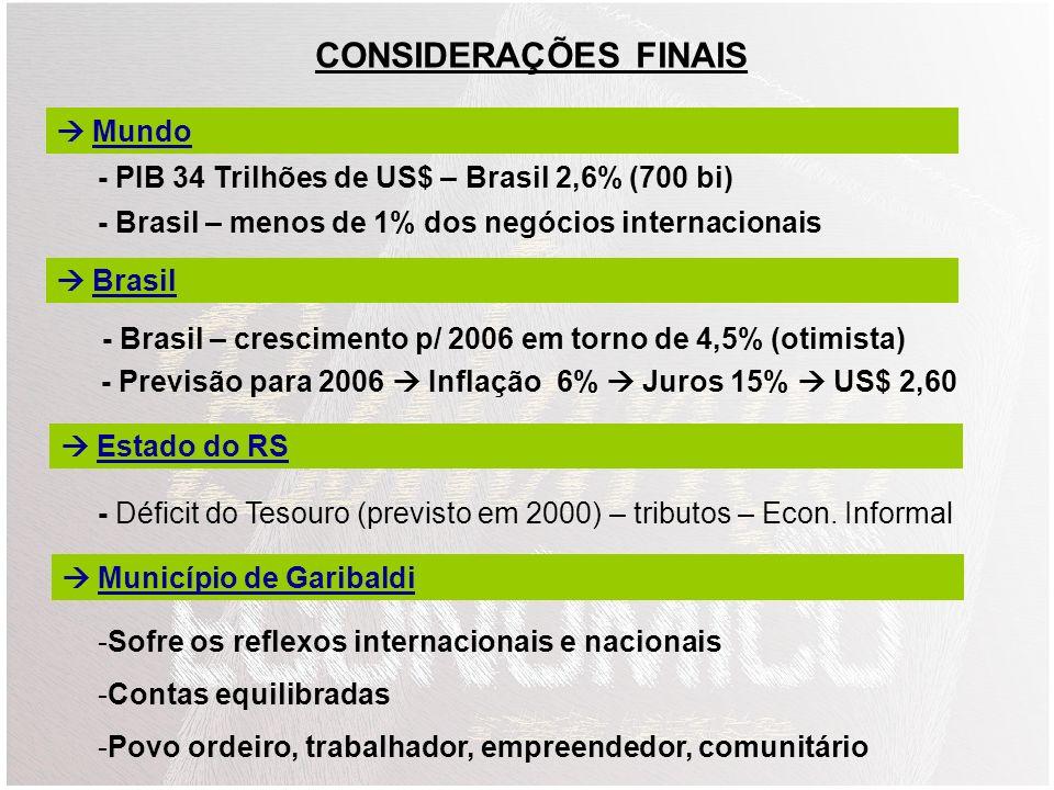 CONSIDERAÇÕES FINAIS  Mundo