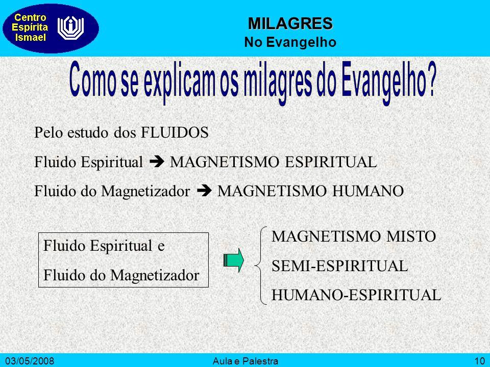 Como se explicam os milagres do Evangelho
