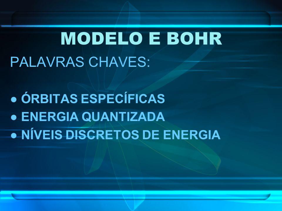 MODELO E BOHR PALAVRAS CHAVES: ● ÓRBITAS ESPECÍFICAS