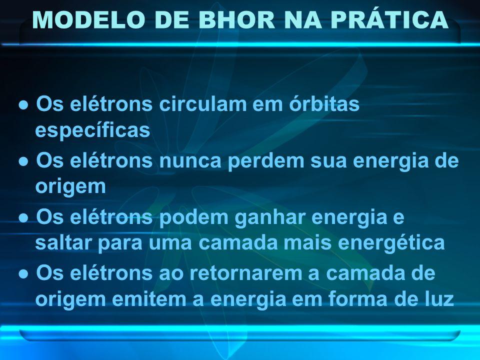 MODELO DE BHOR NA PRÁTICA