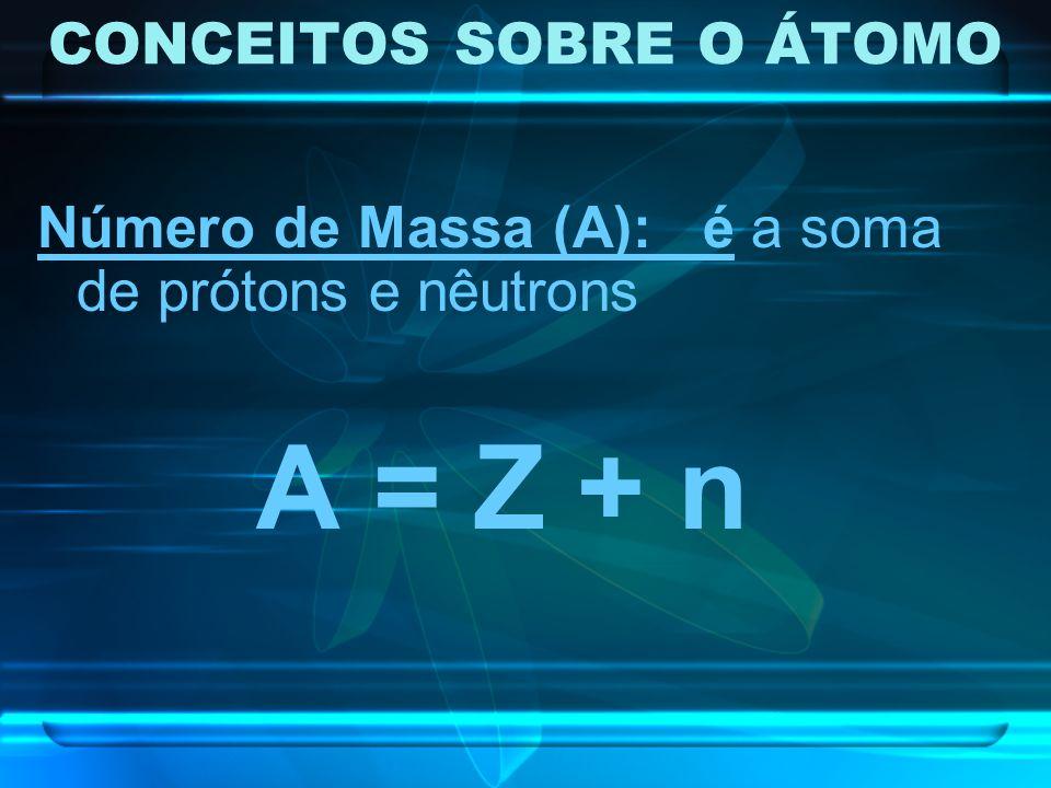 CONCEITOS SOBRE O ÁTOMO