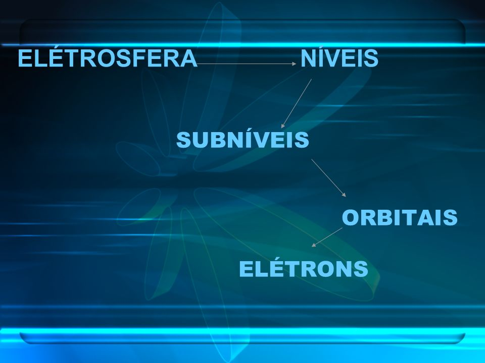 SUBNÍVEIS ORBITAIS ELÉTRONS