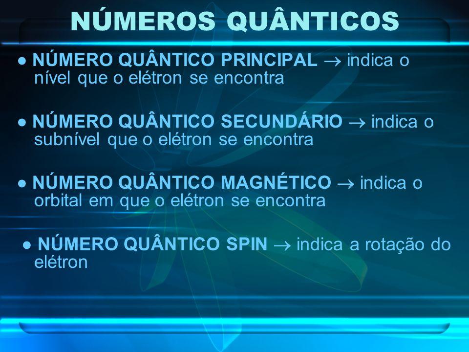 NÚMEROS QUÂNTICOS ● NÚMERO QUÂNTICO PRINCIPAL  indica o nível que o elétron se encontra.