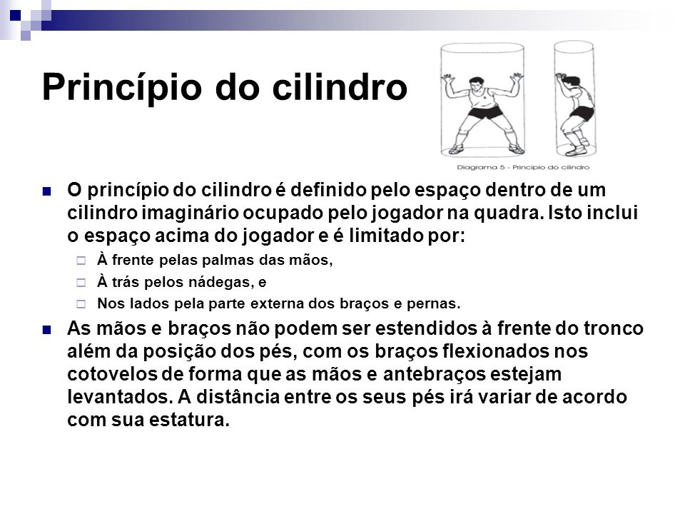 Princípio do cilindro