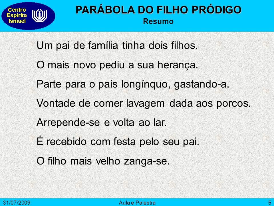 PARÁBOLA DO FILHO PRÓDIGO