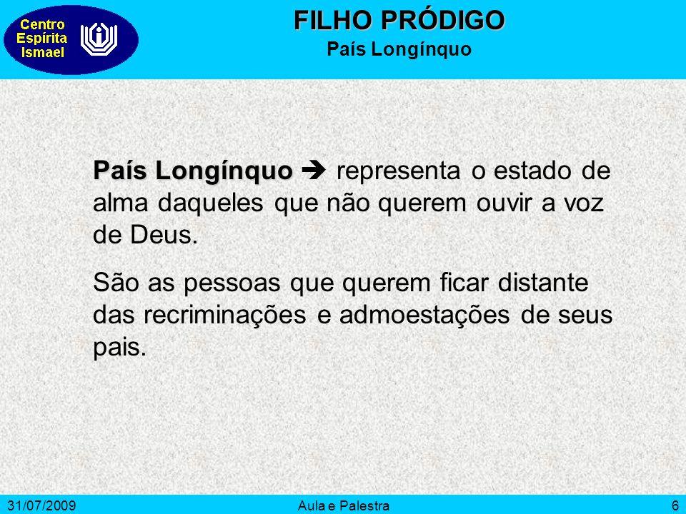FILHO PRÓDIGO País Longínquo. País Longínquo  representa o estado de alma daqueles que não querem ouvir a voz de Deus.