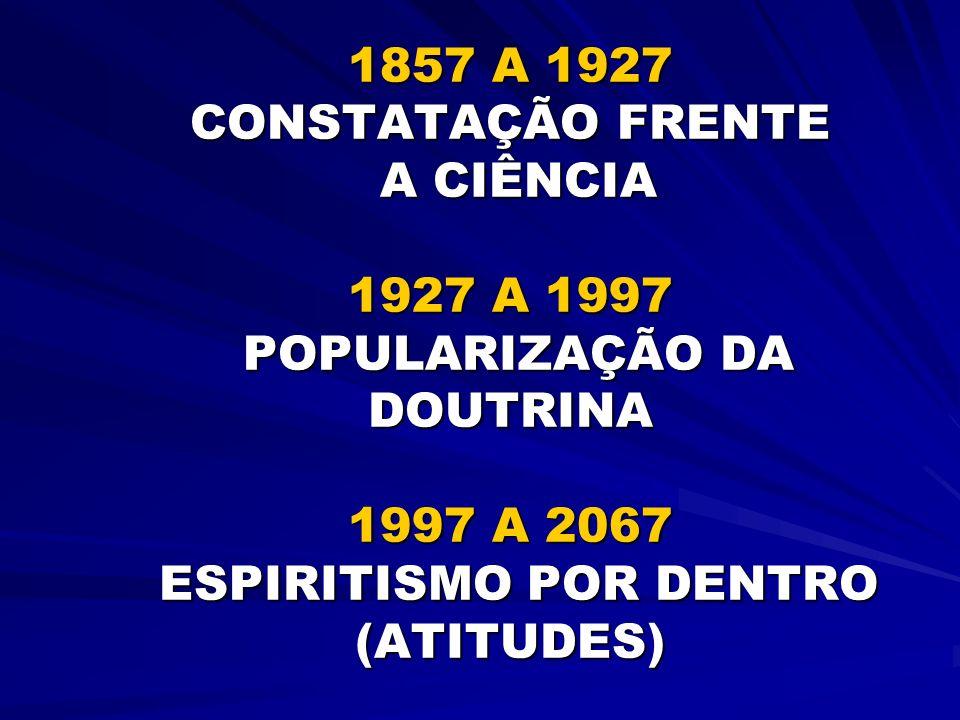 1857 A 1927 CONSTATAÇÃO FRENTE A CIÊNCIA 1927 A 1997 POPULARIZAÇÃO DA DOUTRINA 1997 A 2067 ESPIRITISMO POR DENTRO (ATITUDES)