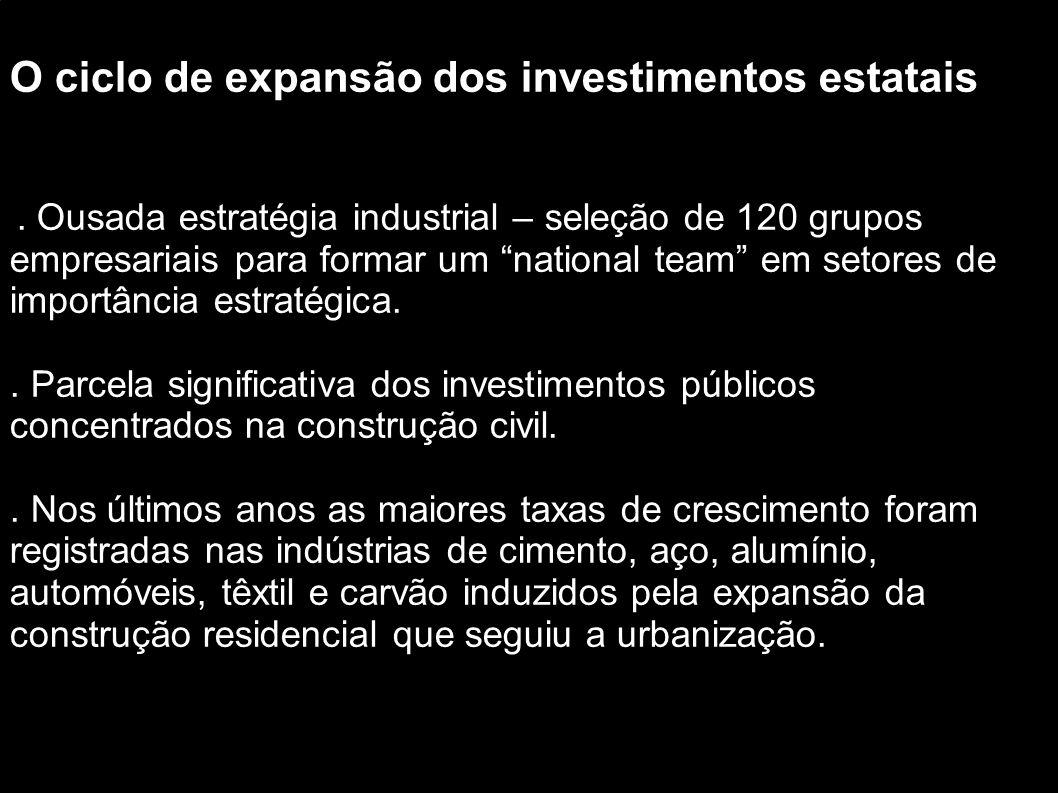 O ciclo de expansão dos investimentos estatais