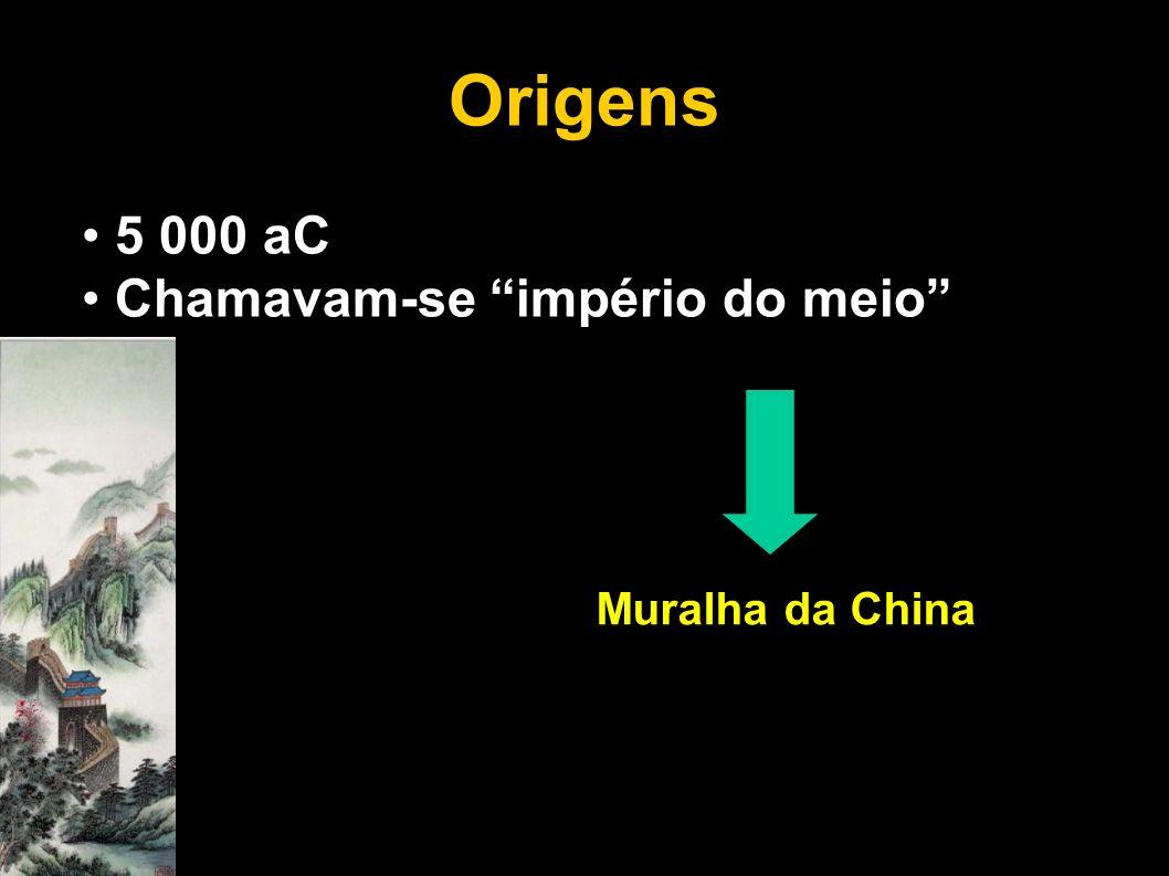 Origens 5 000 aC Chamavam-se império do meio Muralha da China