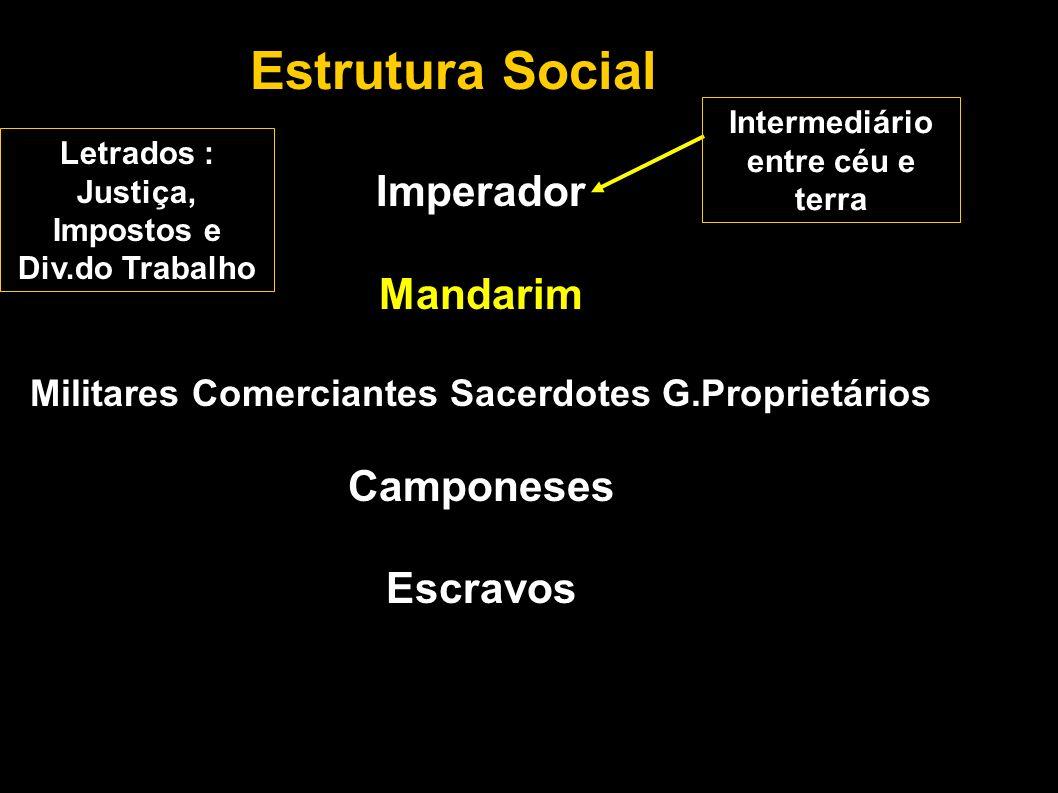 Estrutura Social Imperador Mandarim Camponeses Escravos