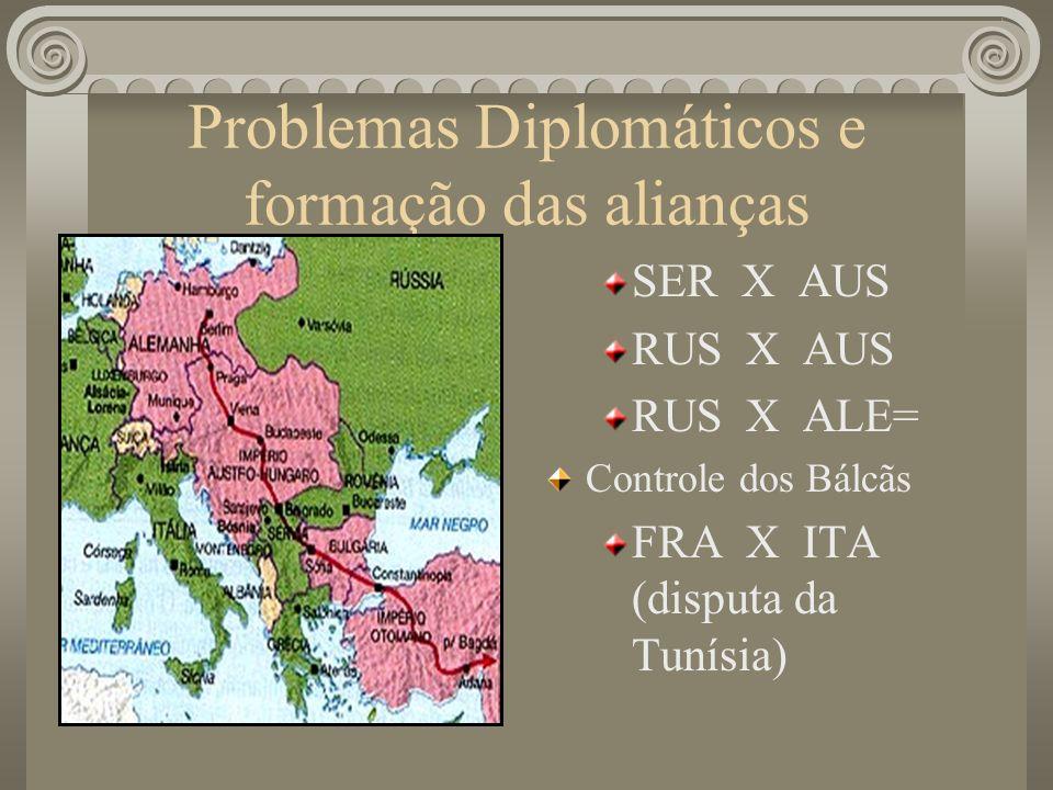 Problemas Diplomáticos e formação das alianças