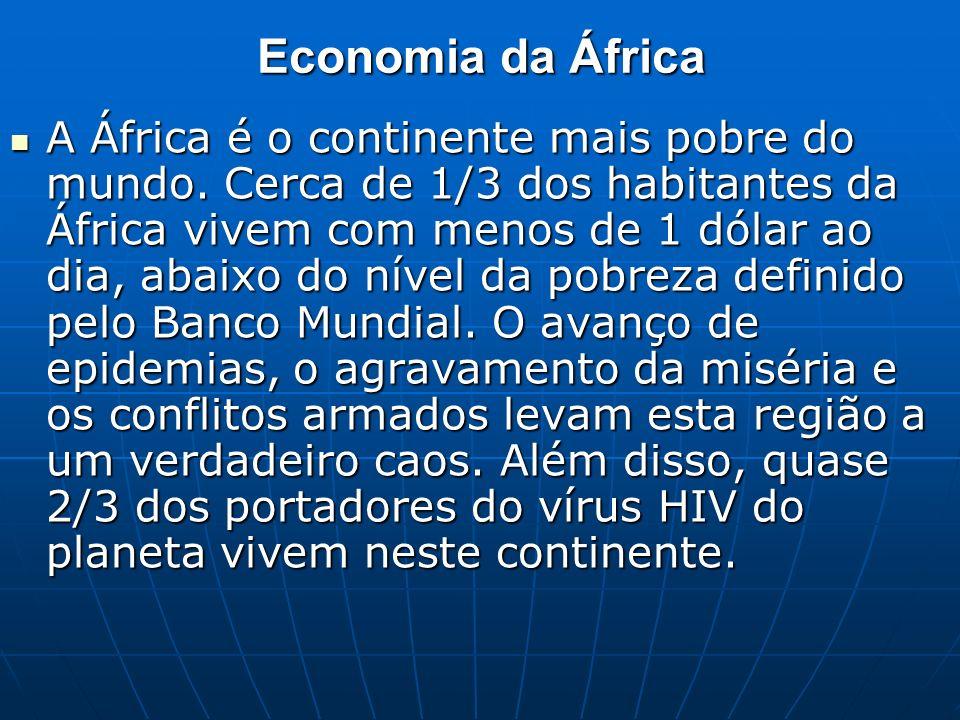 Economia da África