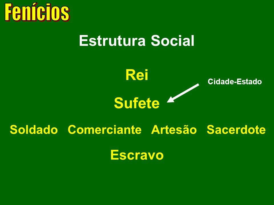 Estrutura Social Rei Sufete Fenícios Escravo