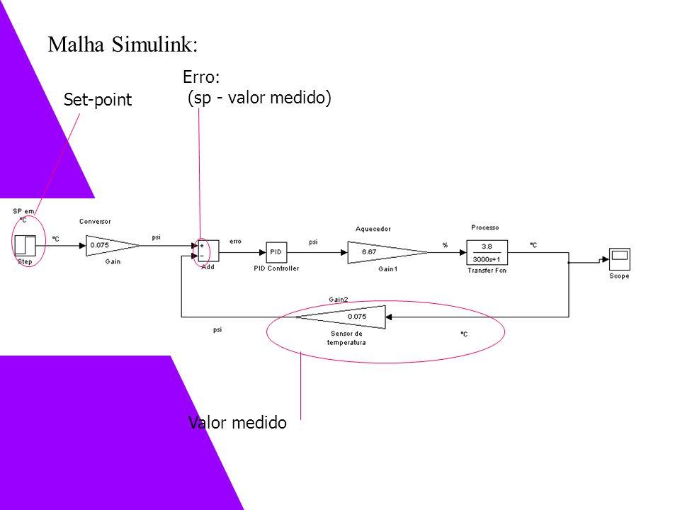 Malha Simulink: Exemplo 3 – Controlando o tanque de nível Erro: