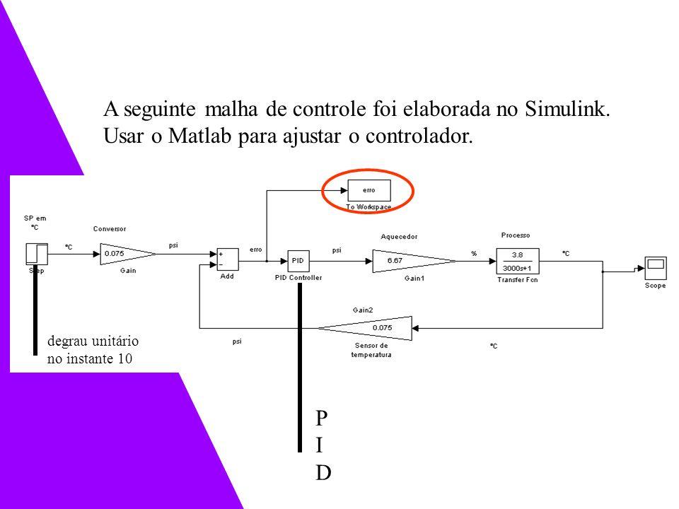 A seguinte malha de controle foi elaborada no Simulink.