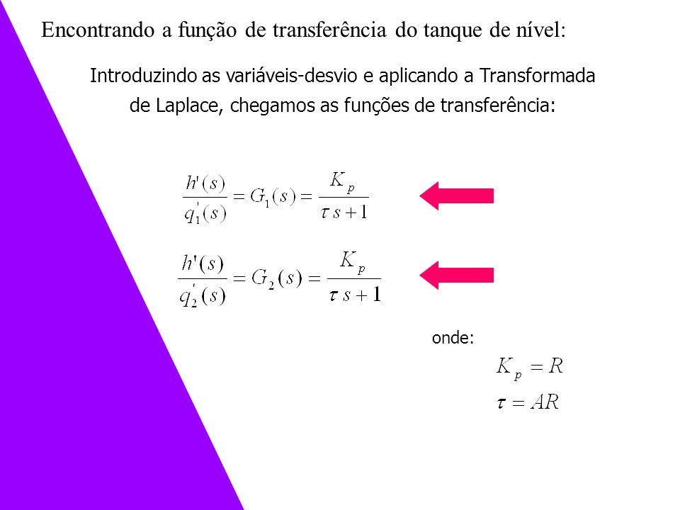 Encontrando a função de transferência do tanque de nível: