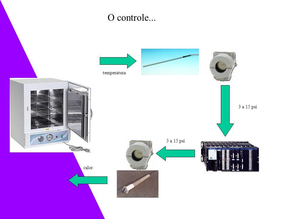 O controle... temperatura 3 a 15 psi 3 a 15 psi calor