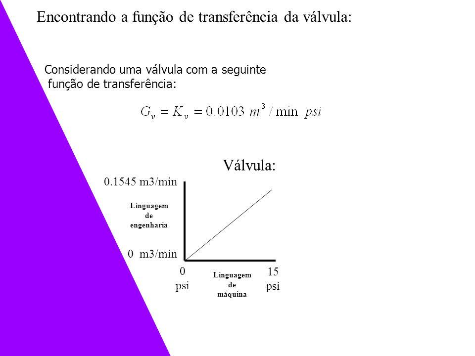 Encontrando a função de transferência da válvula:
