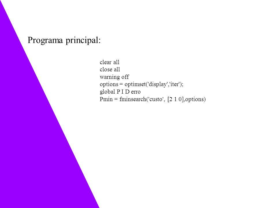 Programa principal: clear all close all warning off
