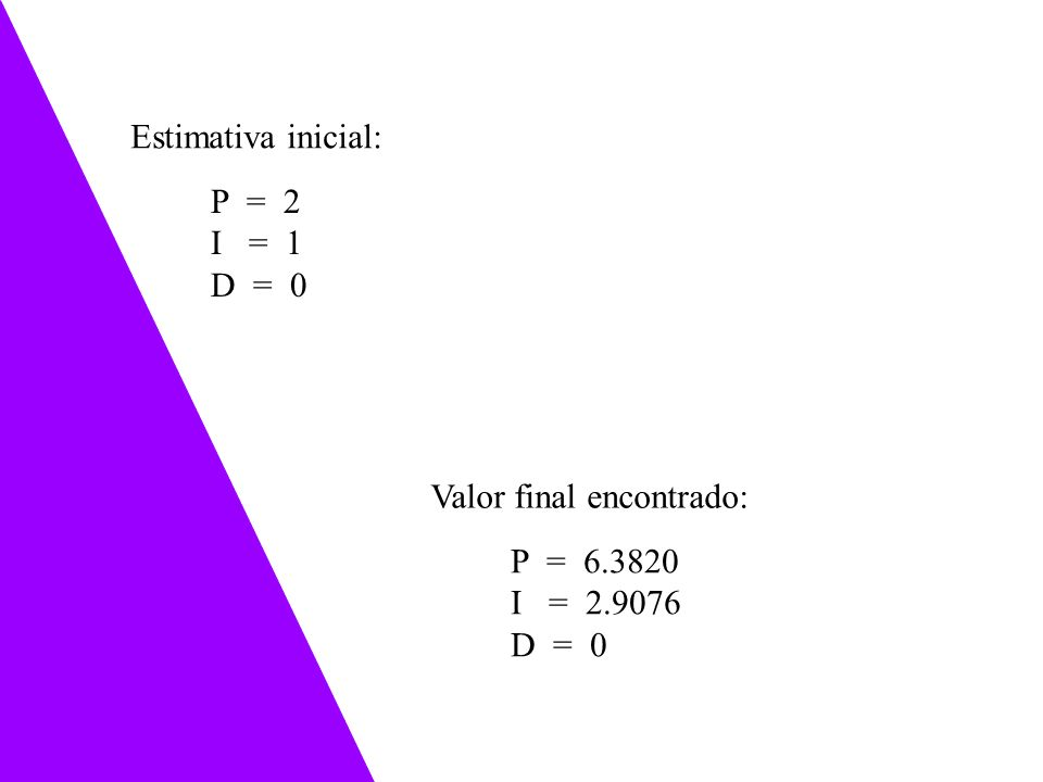 Estimativa inicial: P = 2. I = 1. D = 0. Valor final encontrado: P = 6.3820. I = 2.9076.
