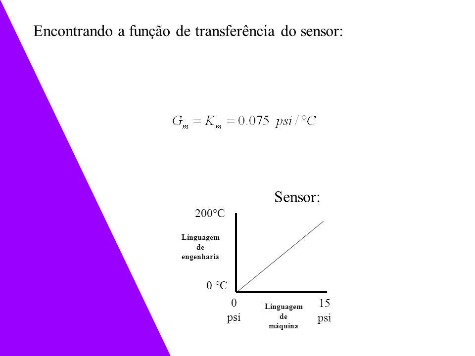 Encontrando a função de transferência do sensor: