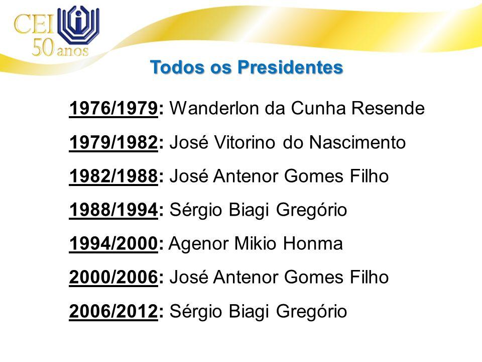 Todos os Presidentes 1976/1979: Wanderlon da Cunha Resende. 1979/1982: José Vitorino do Nascimento